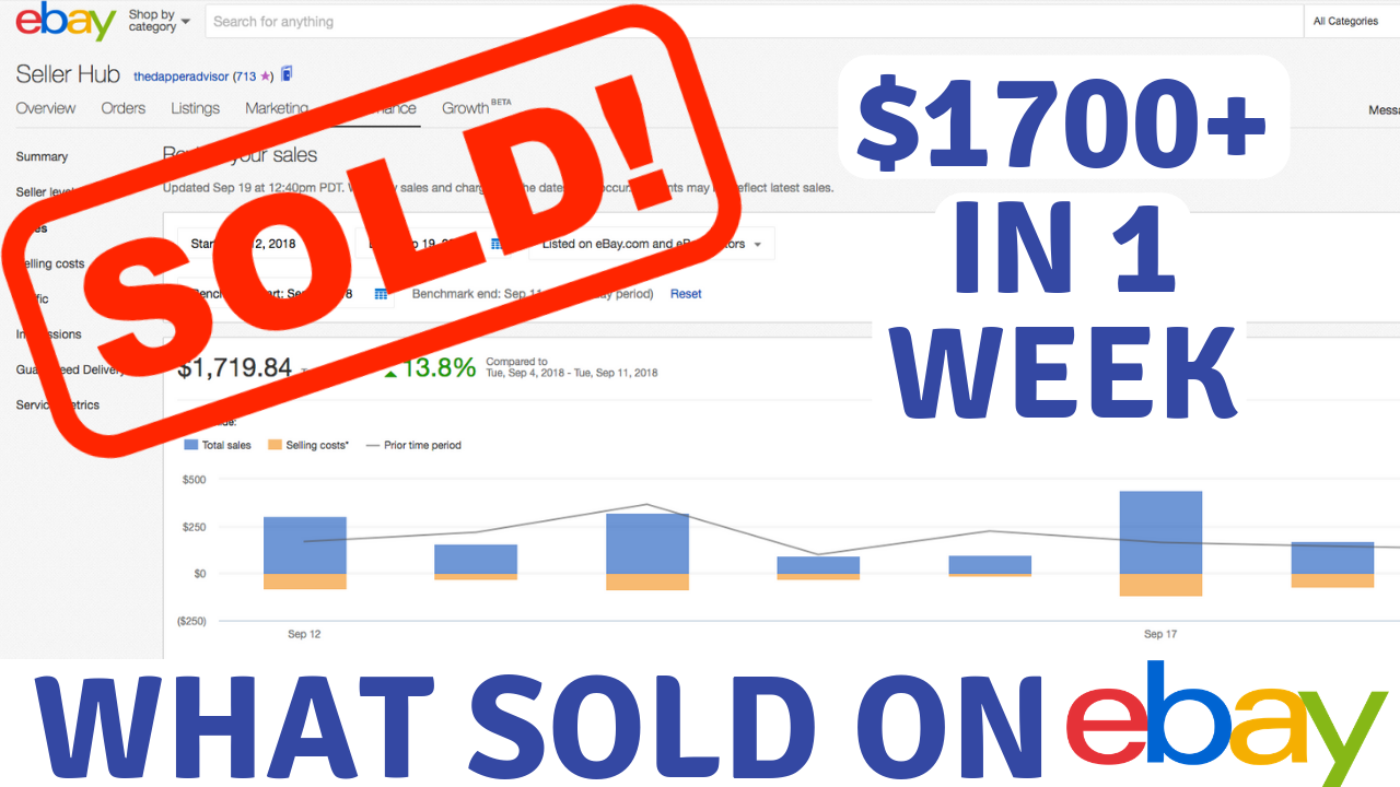 What Sold On eBay: $1700 In Sales From 9/12 To 9/19